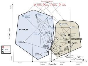 Hybrid SOC Delivery Model